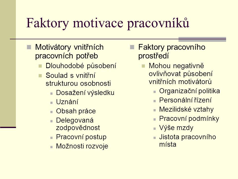 Faktory motivace pracovníků