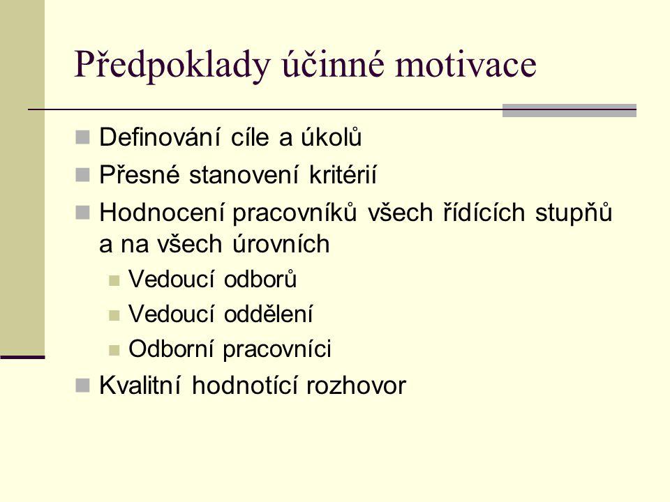 Předpoklady účinné motivace