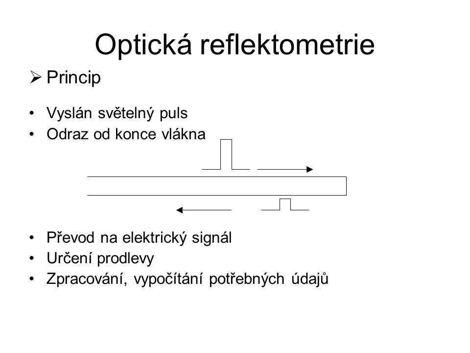 Optická reflektometrie