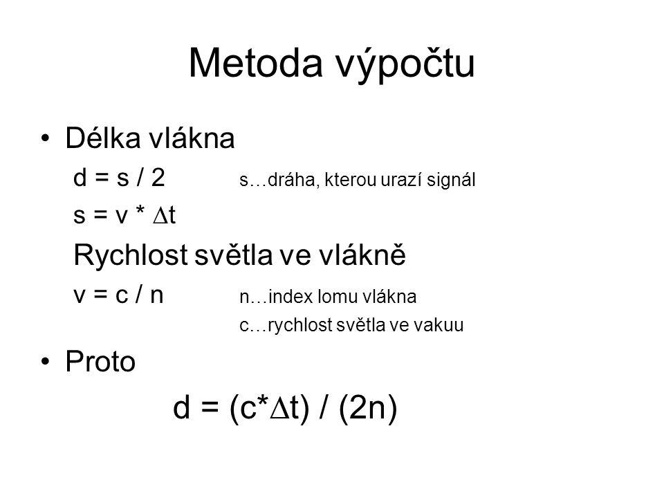 Metoda výpočtu Délka vlákna Rychlost světla ve vlákně Proto
