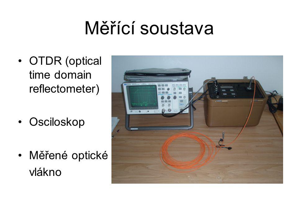 Měřící soustava OTDR (optical time domain reflectometer) Osciloskop