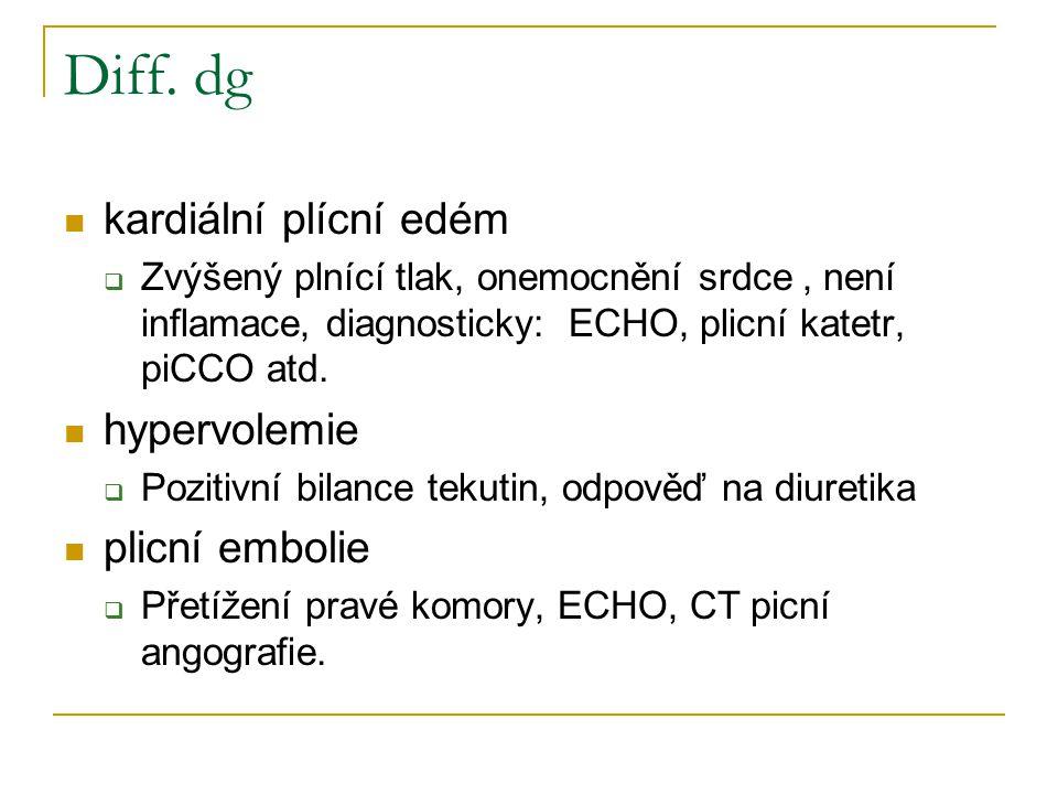 Diff. dg kardiální plícní edém hypervolemie plicní embolie