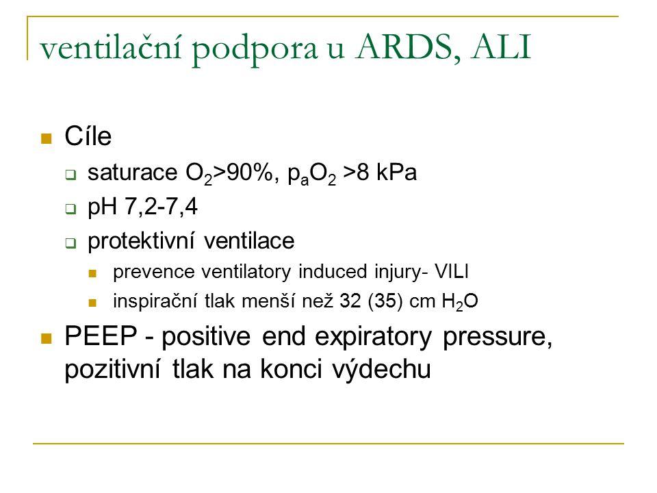 ventilační podpora u ARDS, ALI