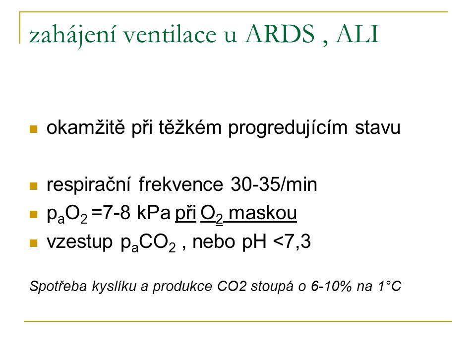 zahájení ventilace u ARDS , ALI