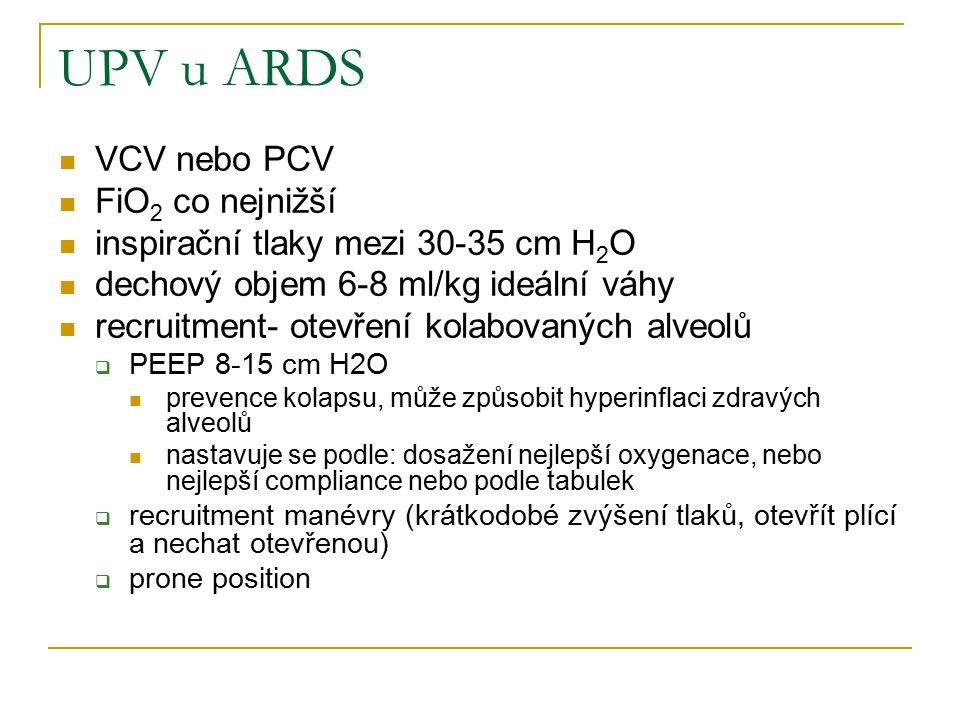UPV u ARDS VCV nebo PCV FiO2 co nejnižší