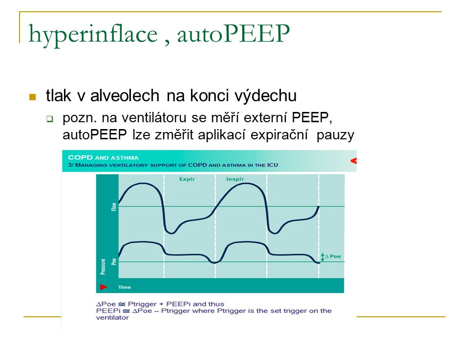hyperinflace , autoPEEP