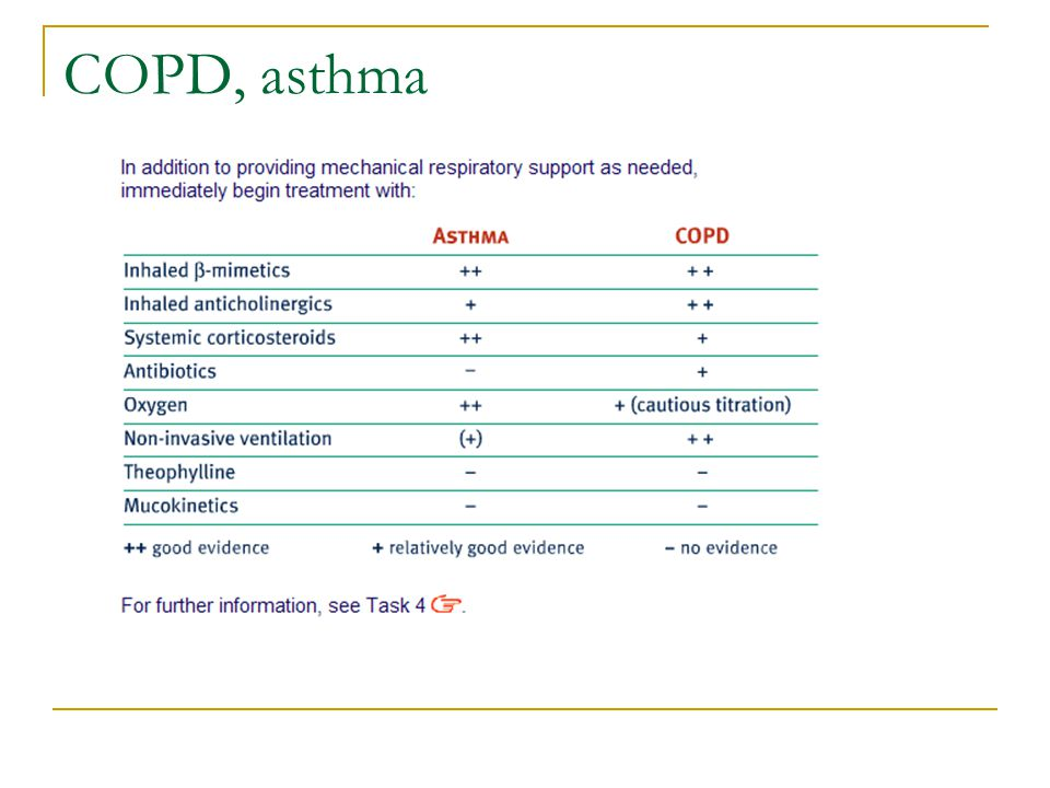 COPD, asthma