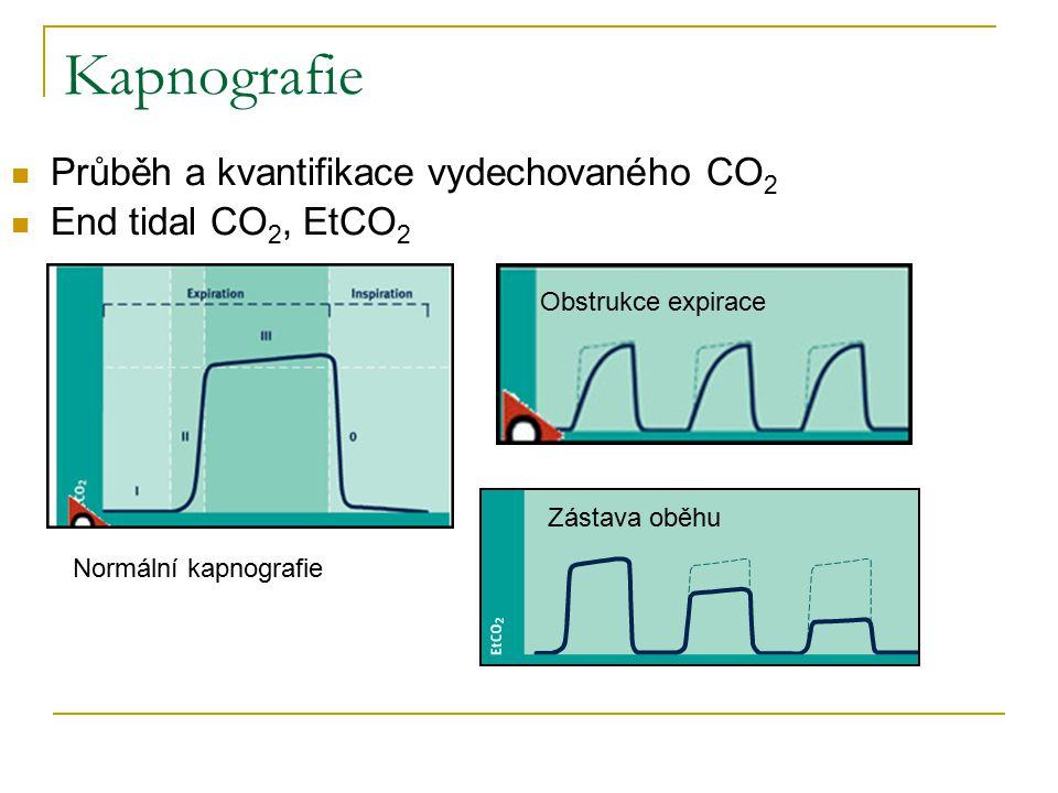 Kapnografie Průběh a kvantifikace vydechovaného CO2