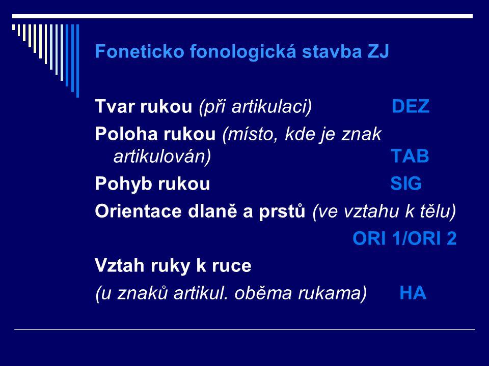 Foneticko fonologická stavba ZJ