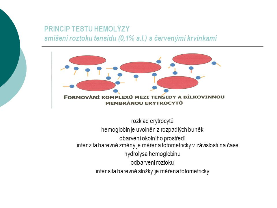 PRINCIP TESTU HEMOLÝZY smíšení roztoku tensidu (0,1% a. l