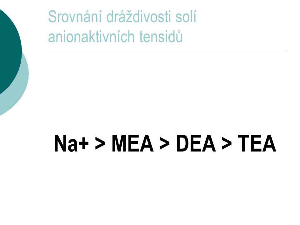Srovnání dráždivosti solí anionaktivních tensidů