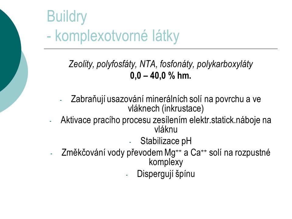 Buildry - komplexotvorné látky