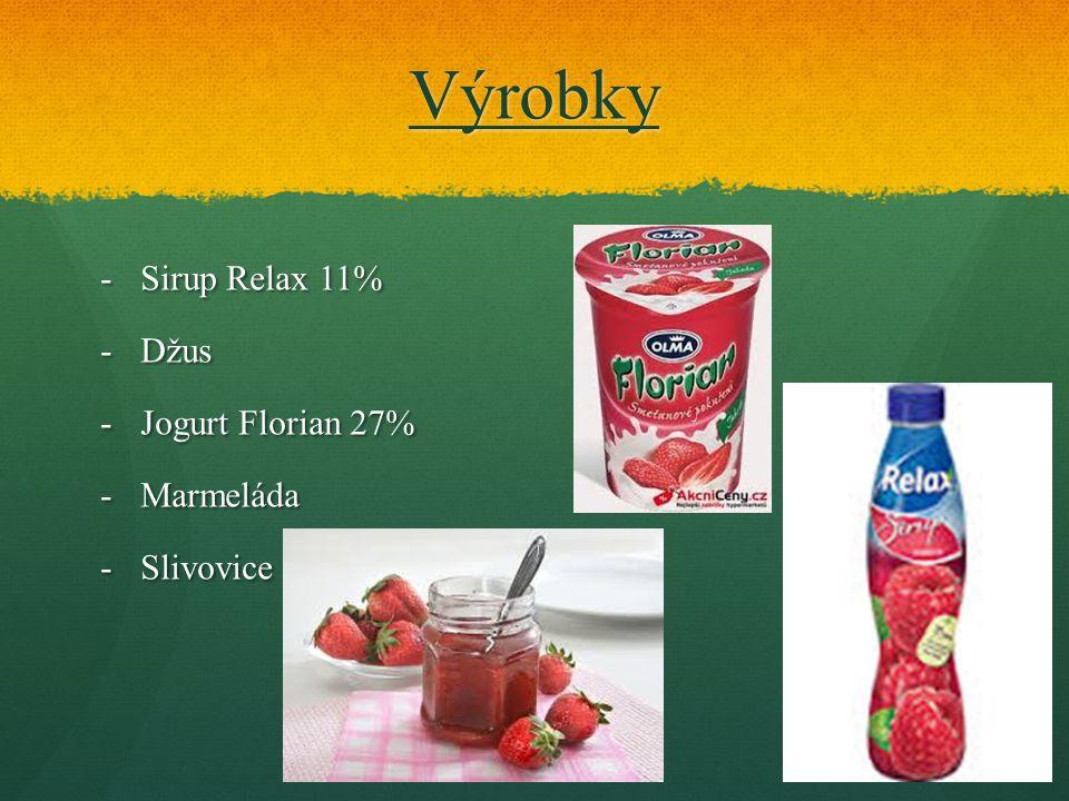 Výrobky Sirup Relax 11% Džus Jogurt Florian 27% Marmeláda Slivovice