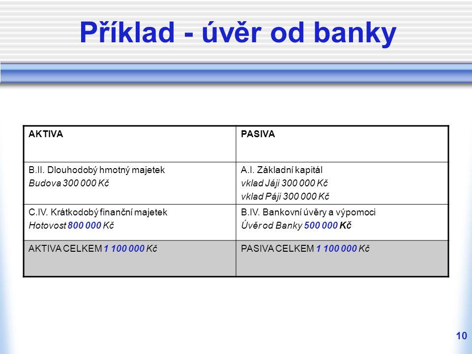 Příklad - úvěr od banky AKTIVA PASIVA B.II. Dlouhodobý hmotný majetek