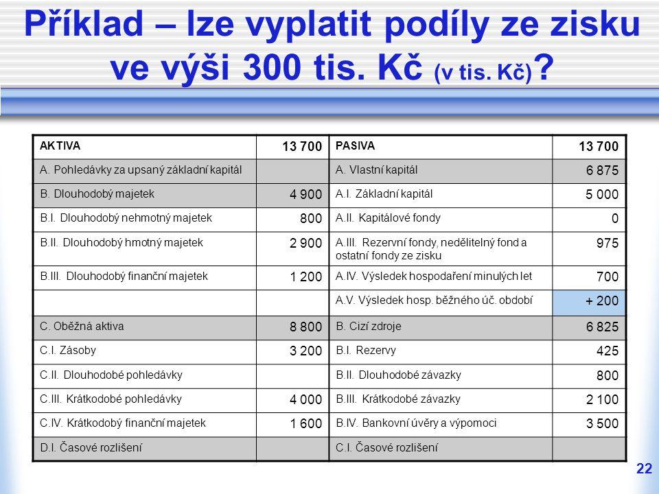 Příklad – lze vyplatit podíly ze zisku ve výši 300 tis. Kč (v tis. Kč)