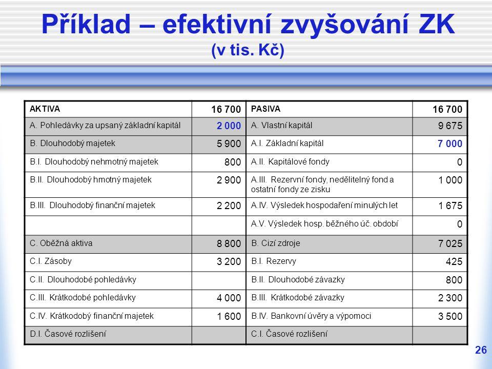 Příklad – efektivní zvyšování ZK (v tis. Kč)