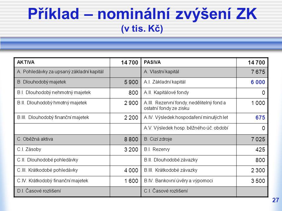 Příklad – nominální zvýšení ZK (v tis. Kč)