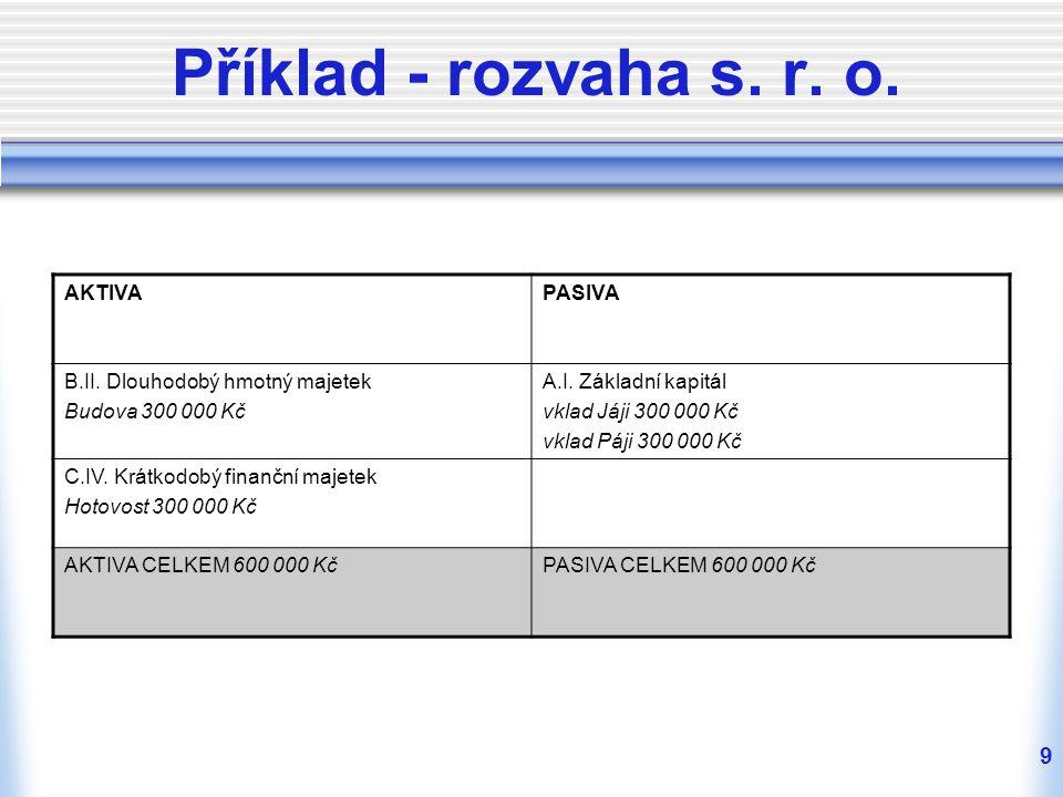 Příklad - rozvaha s. r. o. AKTIVA PASIVA