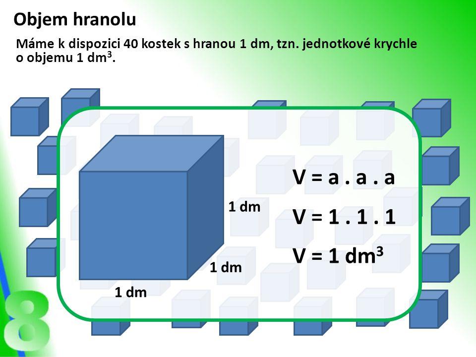 V = a . a . a V = 1 . 1 . 1 V = 1 dm3 Objem hranolu 1 dm 1 dm 1 dm