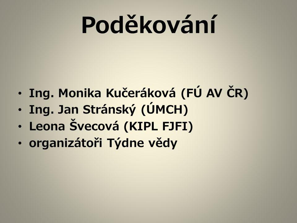 Poděkování Ing. Monika Kučeráková (FÚ AV ČR) Ing. Jan Stránský (ÚMCH)