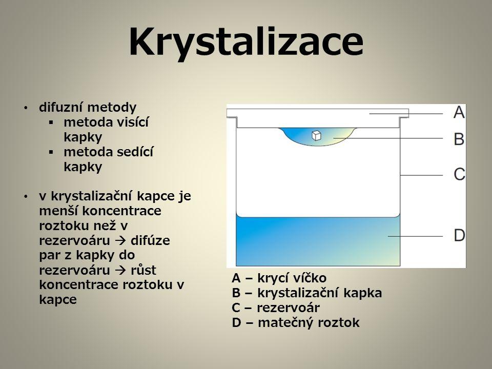 Krystalizace difuzní metody metoda visící kapky metoda sedící kapky