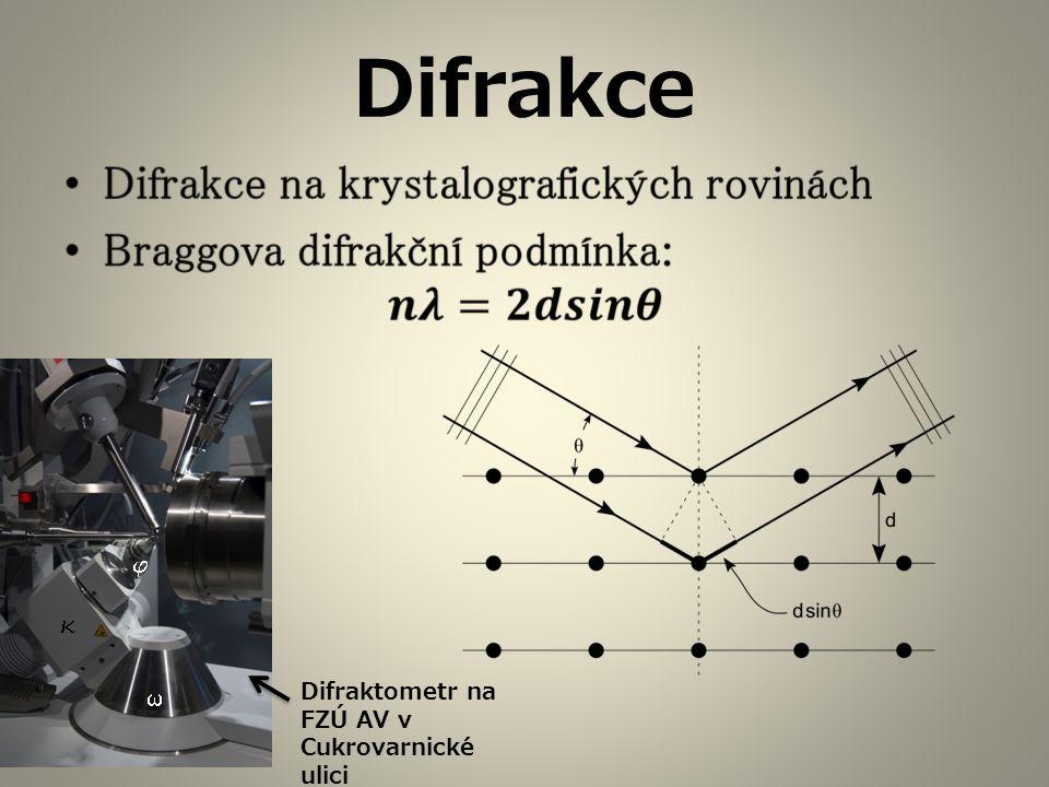 Difrakce Difraktometr na FZÚ AV v Cukrovarnické ulici w k j