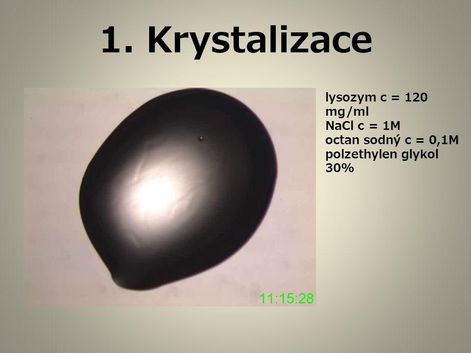 1. Krystalizace lysozym c = 120 mg/ml NaCl c = 1M