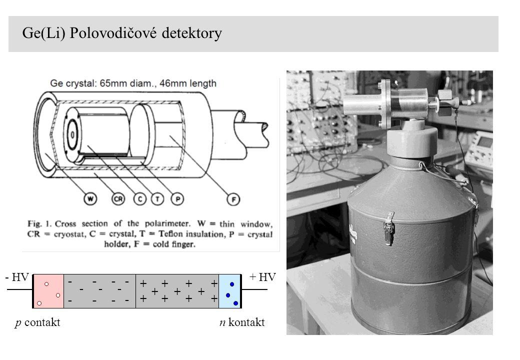 Ge(Li) Polovodičové detektory