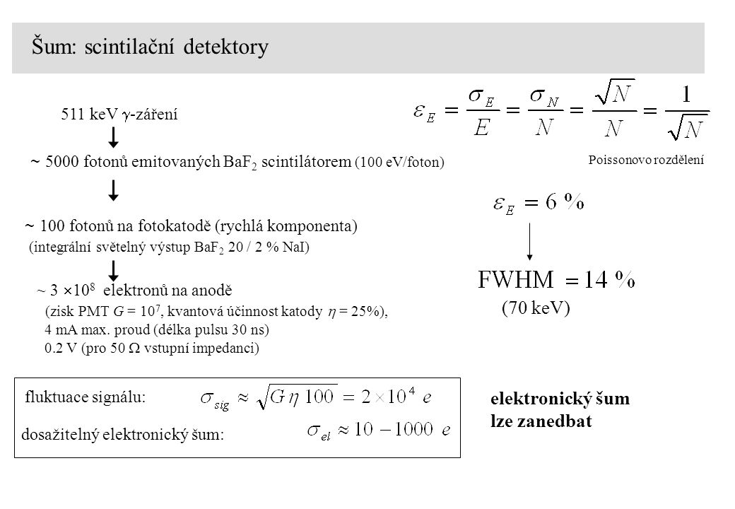 Šum: scintilační detektory