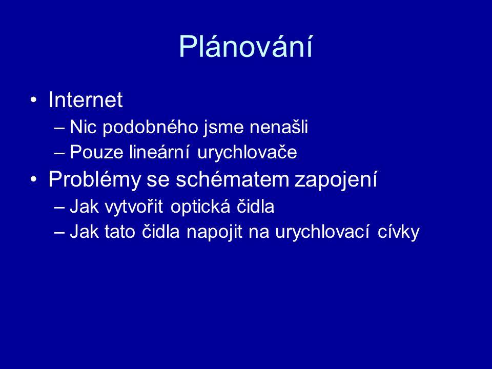 Plánování Internet Problémy se schématem zapojení