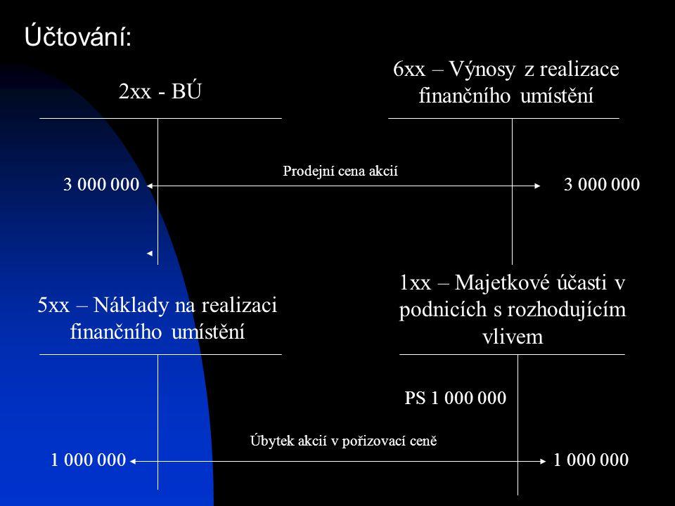 Účtování: 6xx – Výnosy z realizace finančního umístění 2xx - BÚ