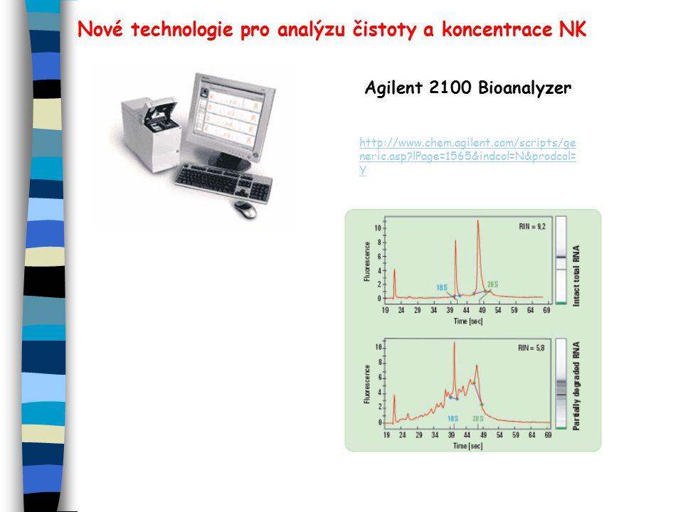Nové technologie pro analýzu čistoty a koncentrace NK