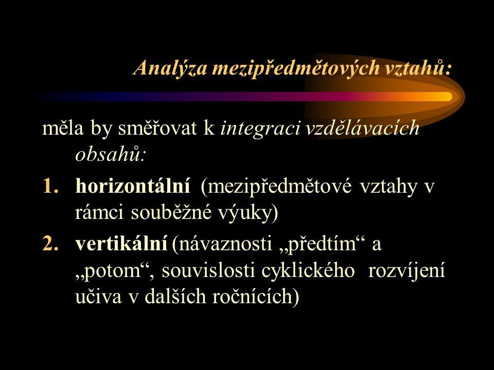 Analýza mezipředmětových vztahů: