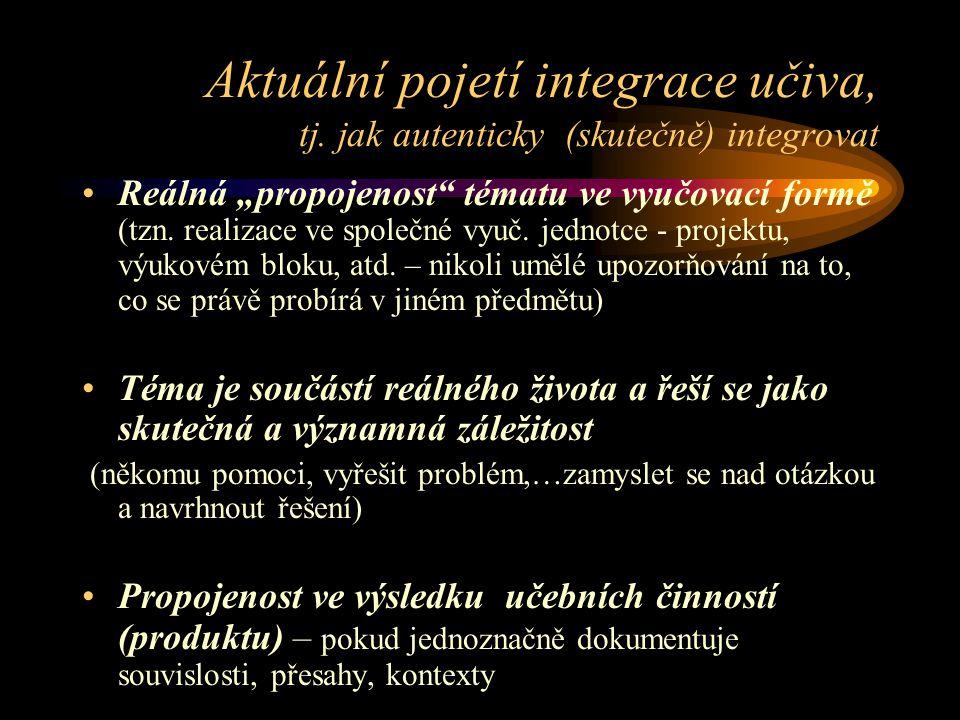 Aktuální pojetí integrace učiva, tj