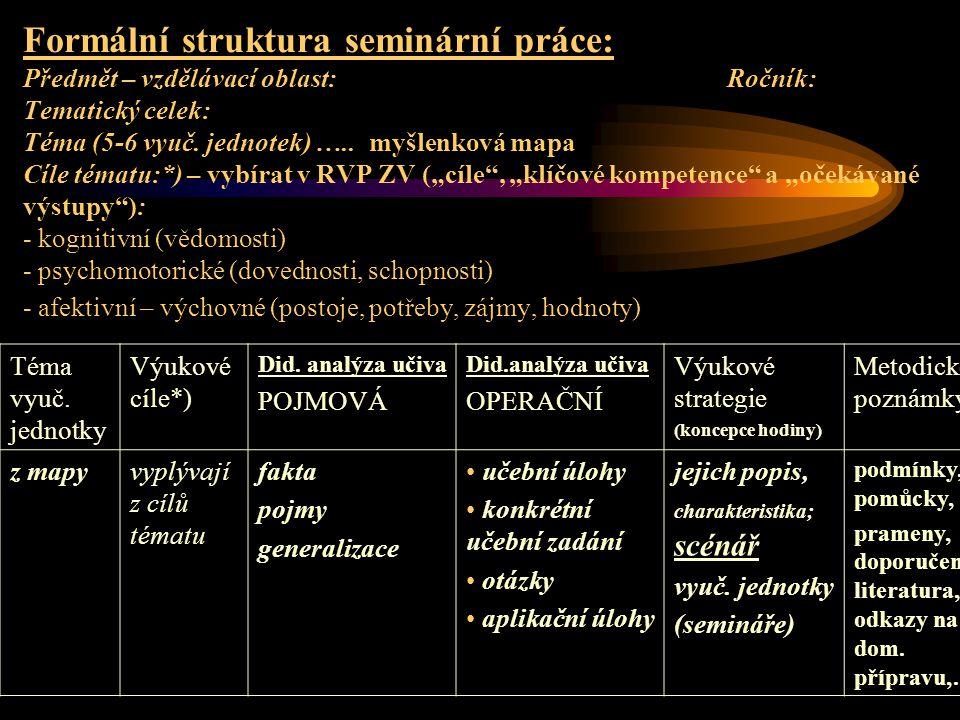 """Formální struktura seminární práce: Předmět – vzdělávací oblast: Ročník: Tematický celek: Téma (5-6 vyuč. jednotek) ….. myšlenková mapa Cíle tématu:*) – vybírat v RVP ZV (""""cíle , """"klíčové kompetence a """"očekávané výstupy ): - kognitivní (vědomosti) - psychomotorické (dovednosti, schopnosti) - afektivní – výchovné (postoje, potřeby, zájmy, hodnoty)"""