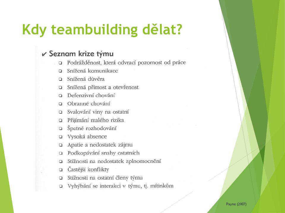 Kdy teambuilding dělat
