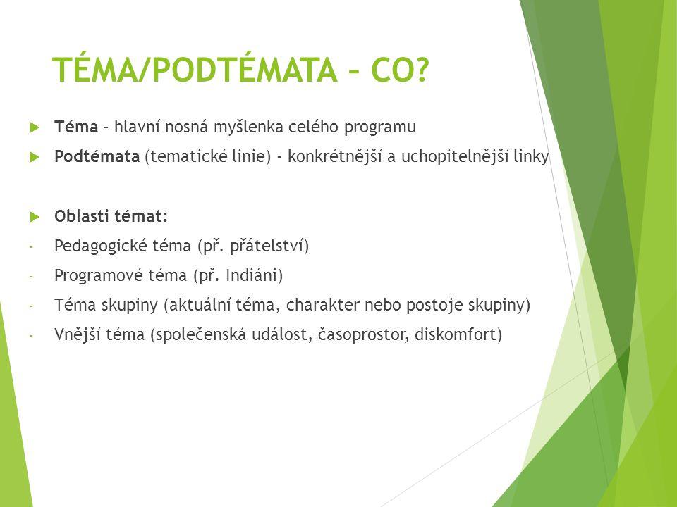 TÉMA/PODTÉMATA – CO Téma – hlavní nosná myšlenka celého programu