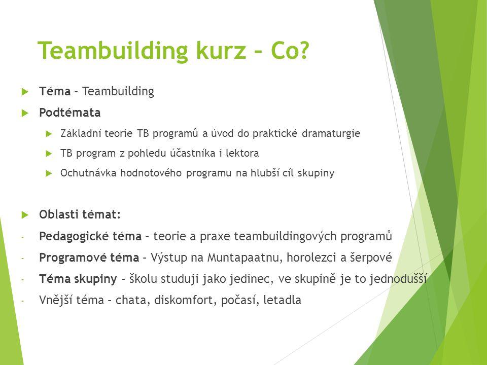 Teambuilding kurz – Co Téma – Teambuilding Podtémata Oblasti témat: