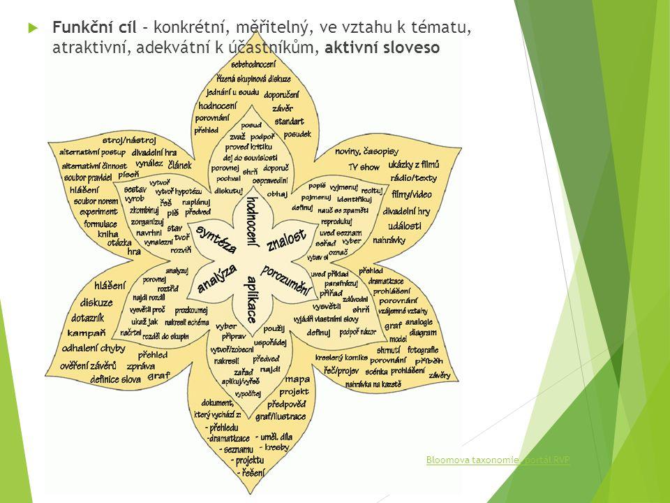 Funkční cíl – konkrétní, měřitelný, ve vztahu k tématu, atraktivní, adekvátní k účastníkům, aktivní sloveso