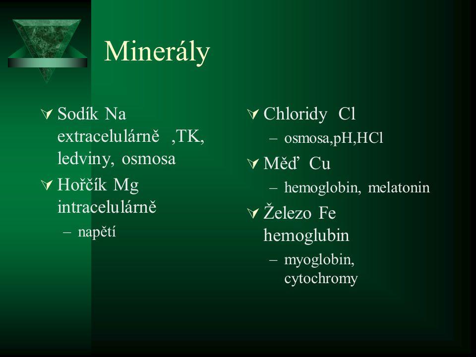 Minerály Sodík Na extracelulárně ,TK, ledviny, osmosa