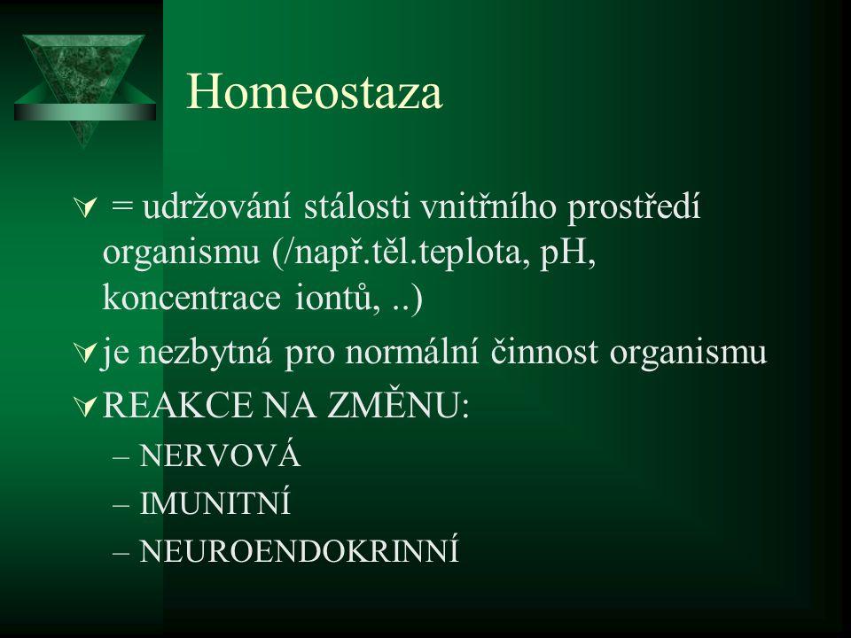 Homeostaza = udržování stálosti vnitřního prostředí organismu (/např.těl.teplota, pH, koncentrace iontů, ..)