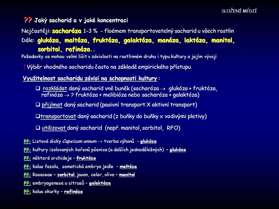 Jaký sacharid a v jaké koncentraci