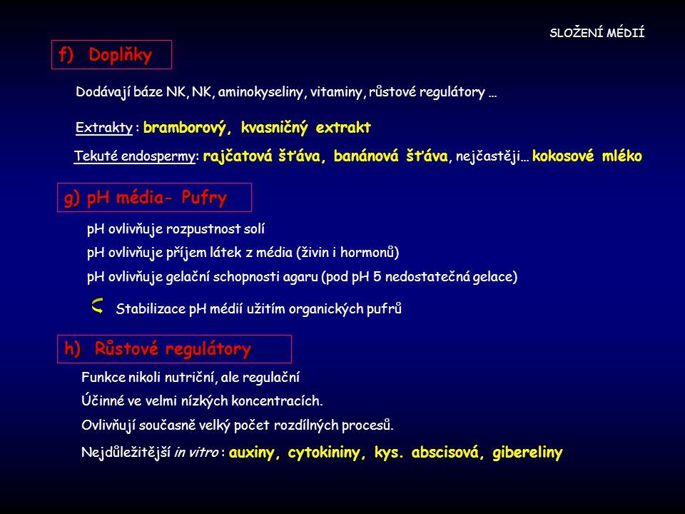 f) Doplňky g) pH média- Pufry h) Růstové regulátory