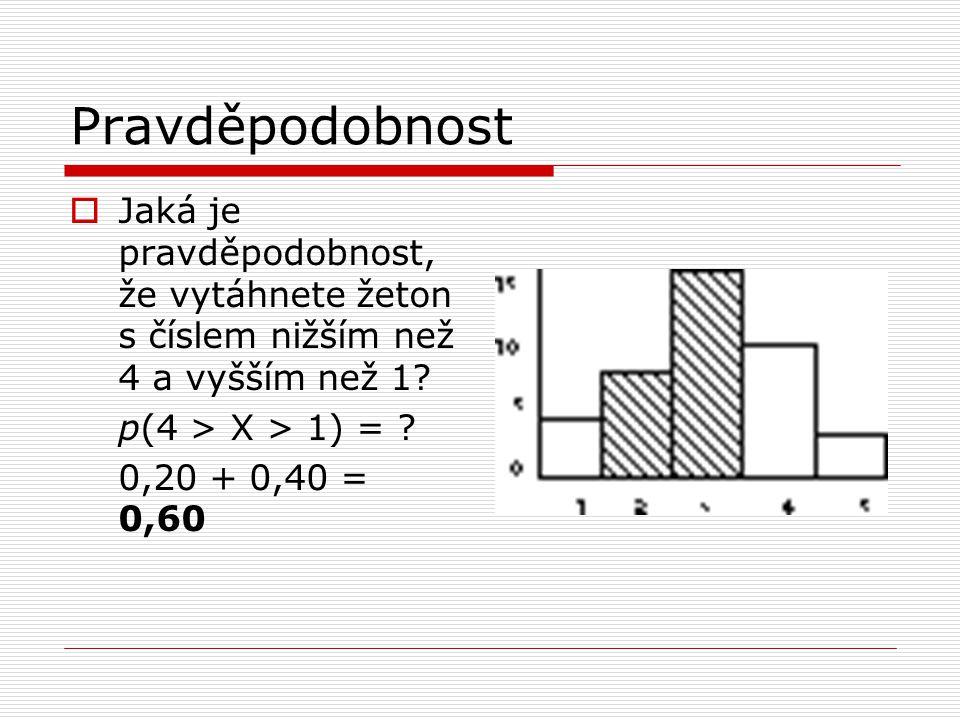 Pravděpodobnost Jaká je pravděpodobnost, že vytáhnete žeton s číslem nižším než 4 a vyšším než 1 p(4 > X > 1) =
