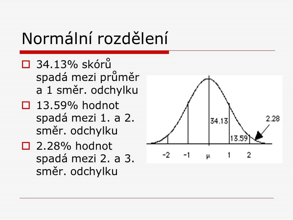 Normální rozdělení 34.13% skórů spadá mezi průměr a 1 směr. odchylku