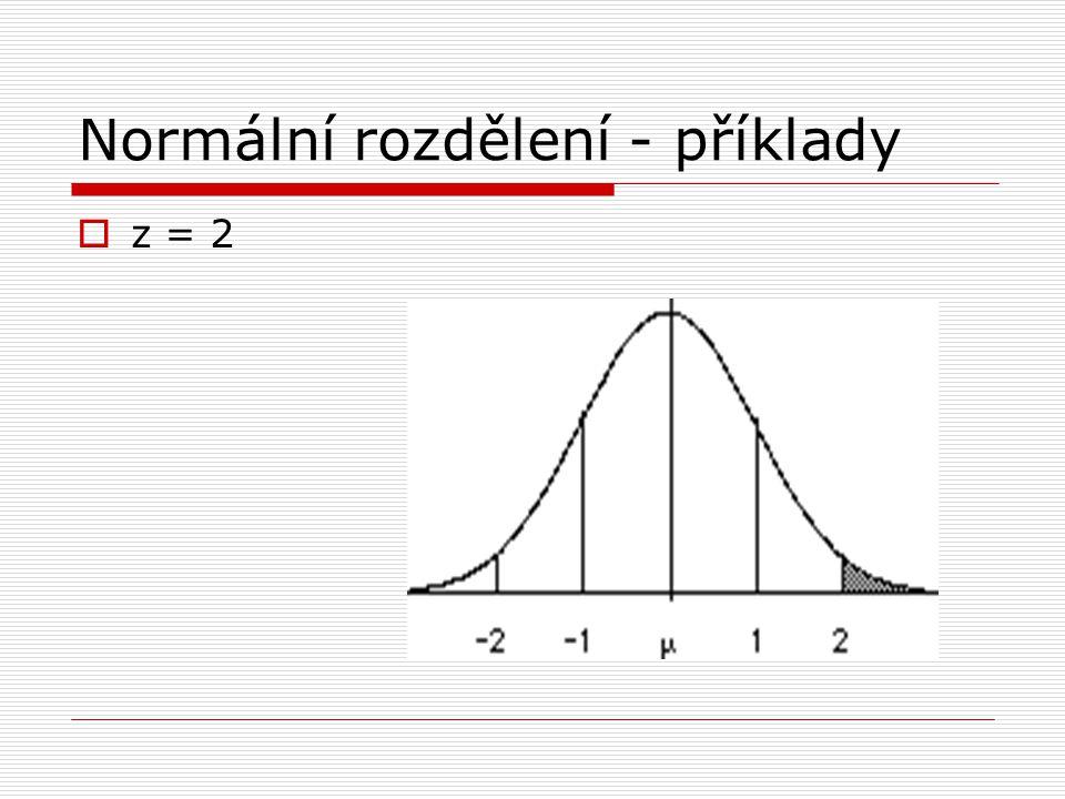Normální rozdělení - příklady