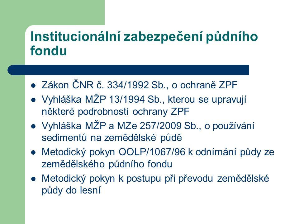 Institucionální zabezpečení půdního fondu