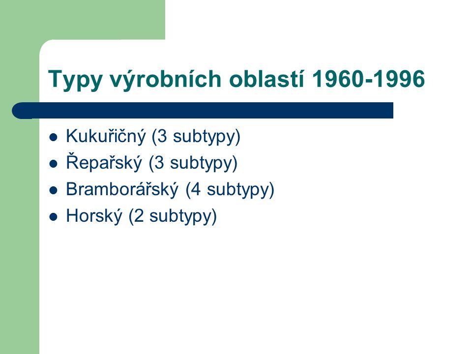 Typy výrobních oblastí 1960-1996
