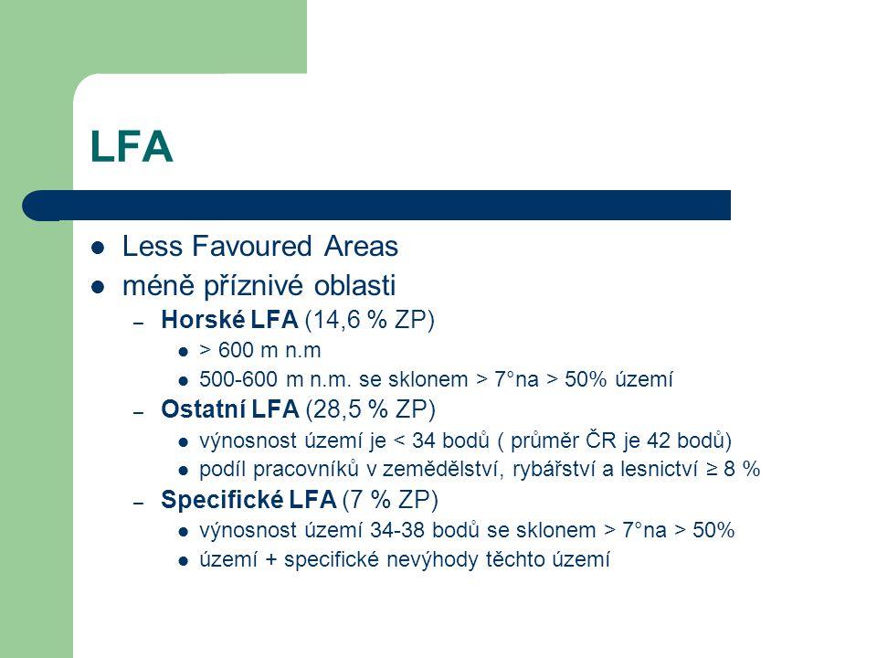 LFA Less Favoured Areas méně příznivé oblasti Horské LFA (14,6 % ZP)