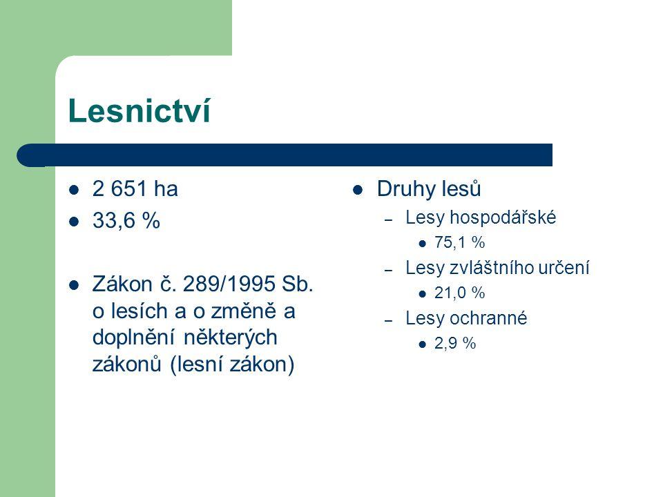 Lesnictví 2 651 ha. 33,6 % Zákon č. 289/1995 Sb. o lesích a o změně a doplnění některých zákonů (lesní zákon)